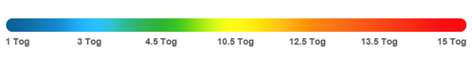 tog_rating